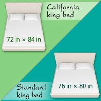 California King vs. King Mattress   A Buyer's Guide